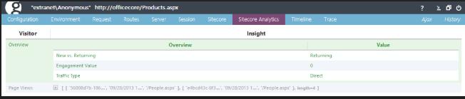 Sitecore.Glimpse1
